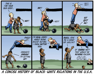 History of racism